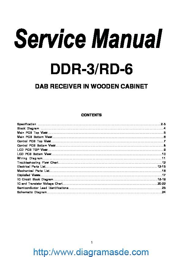 ddr3-servicemanual.pdf