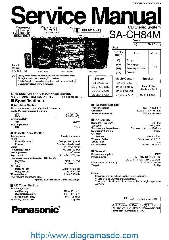 panasonic sa ch84m pdf panasonic sa ch84m pdf