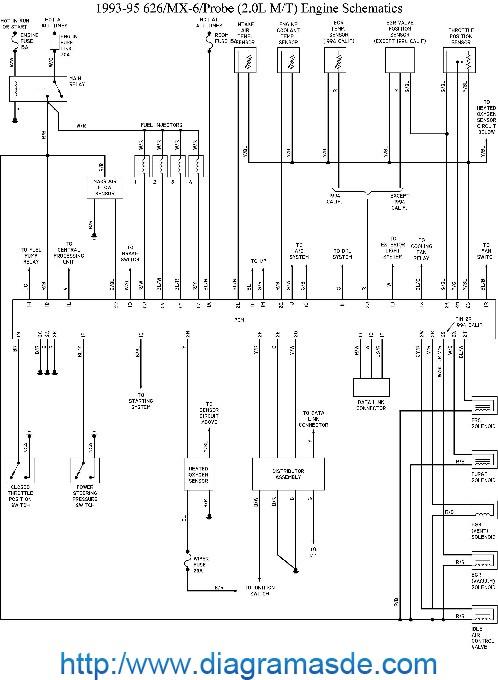 19931995    ford       probe    Diagramas de motor pdf    FORD      Diagramasde  Diagramas electronicos y