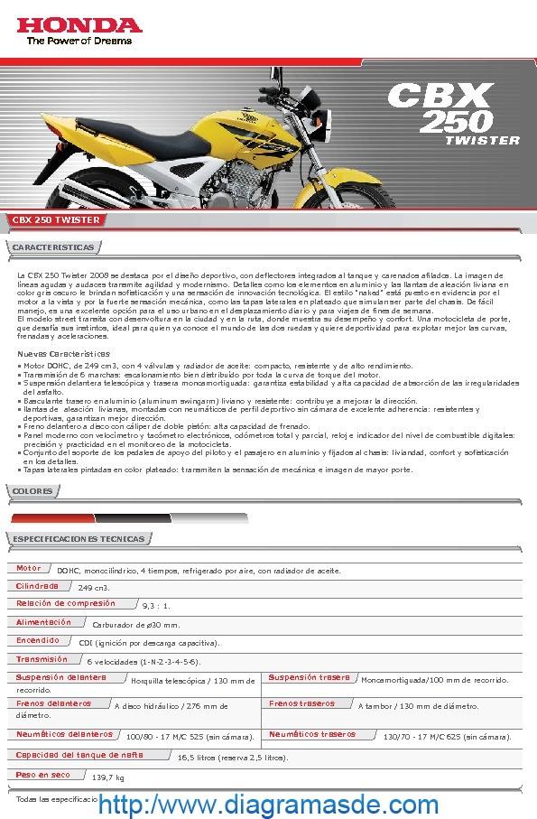 CBX250TWISTER.pdf