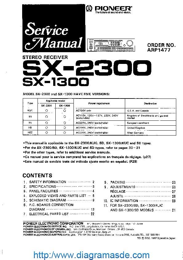 PIONEER_SX2300.PDF