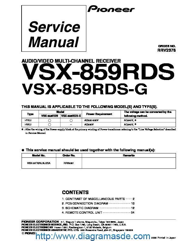 vsx-859rds.pdf