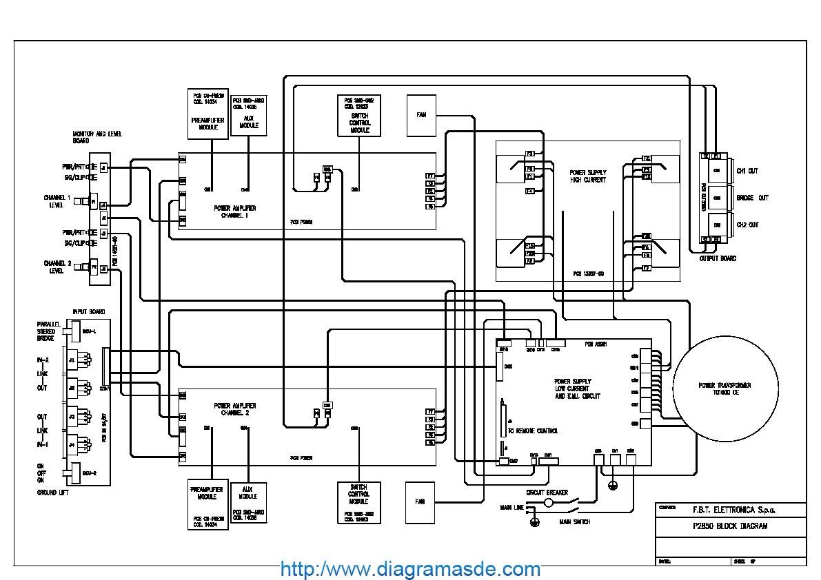 renkus heinz p2850 pdf renkus heinz p2850 pdf
