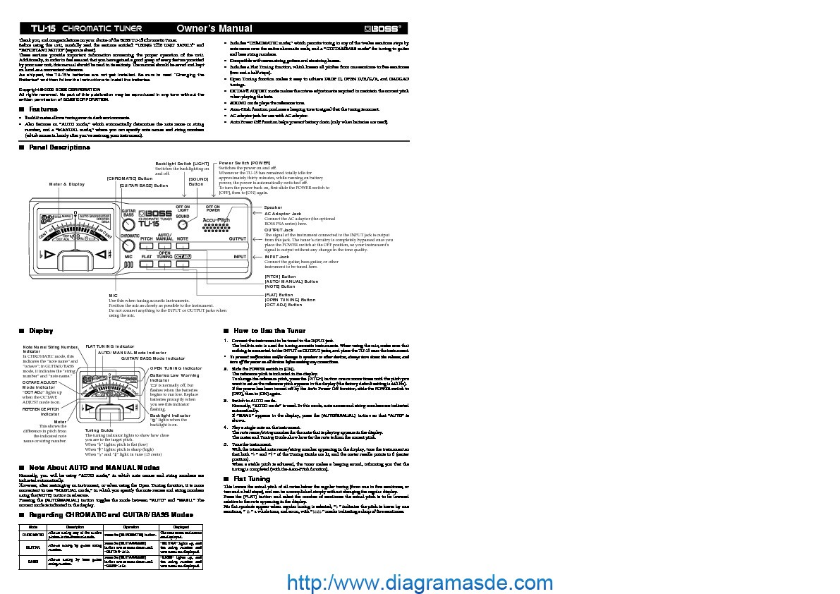 Diagramas Roland TU-15 Manual del Usuario.pdf AUDIO