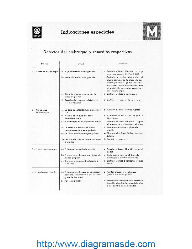 221 fallas mecanicas.pdf