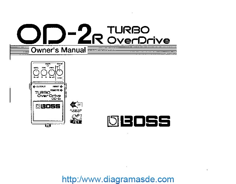 Roland OD-2R Manual del Usuario.pdf