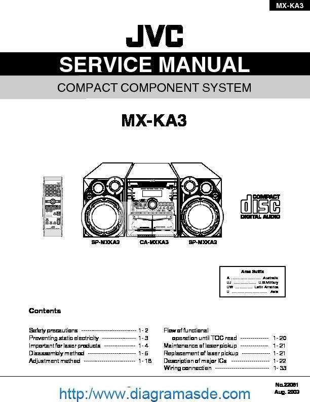 JVC MX-KA3UM.pdf