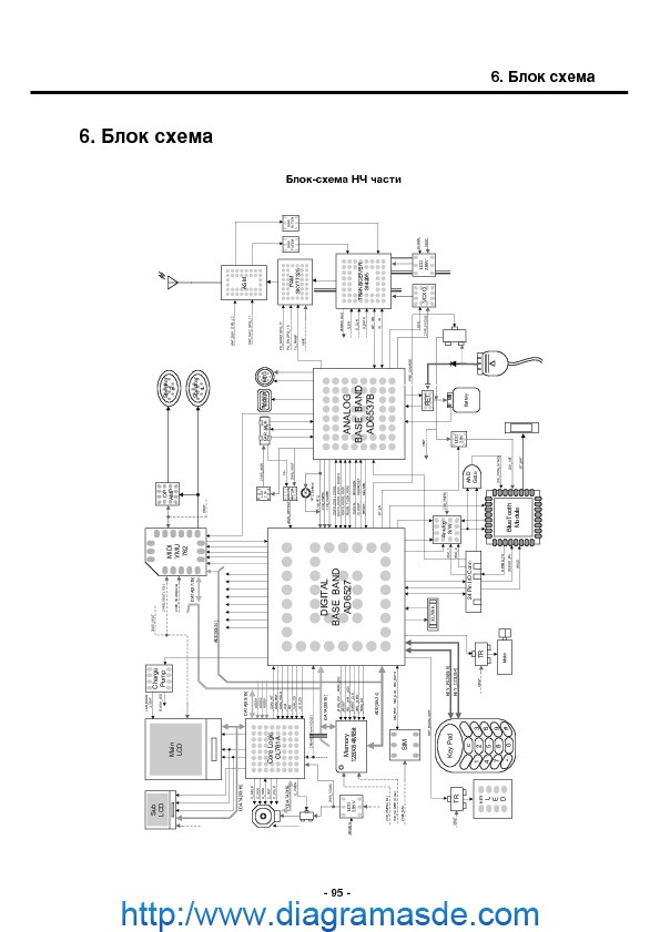 diagrama del celular lg lg celular f2400 diagrama