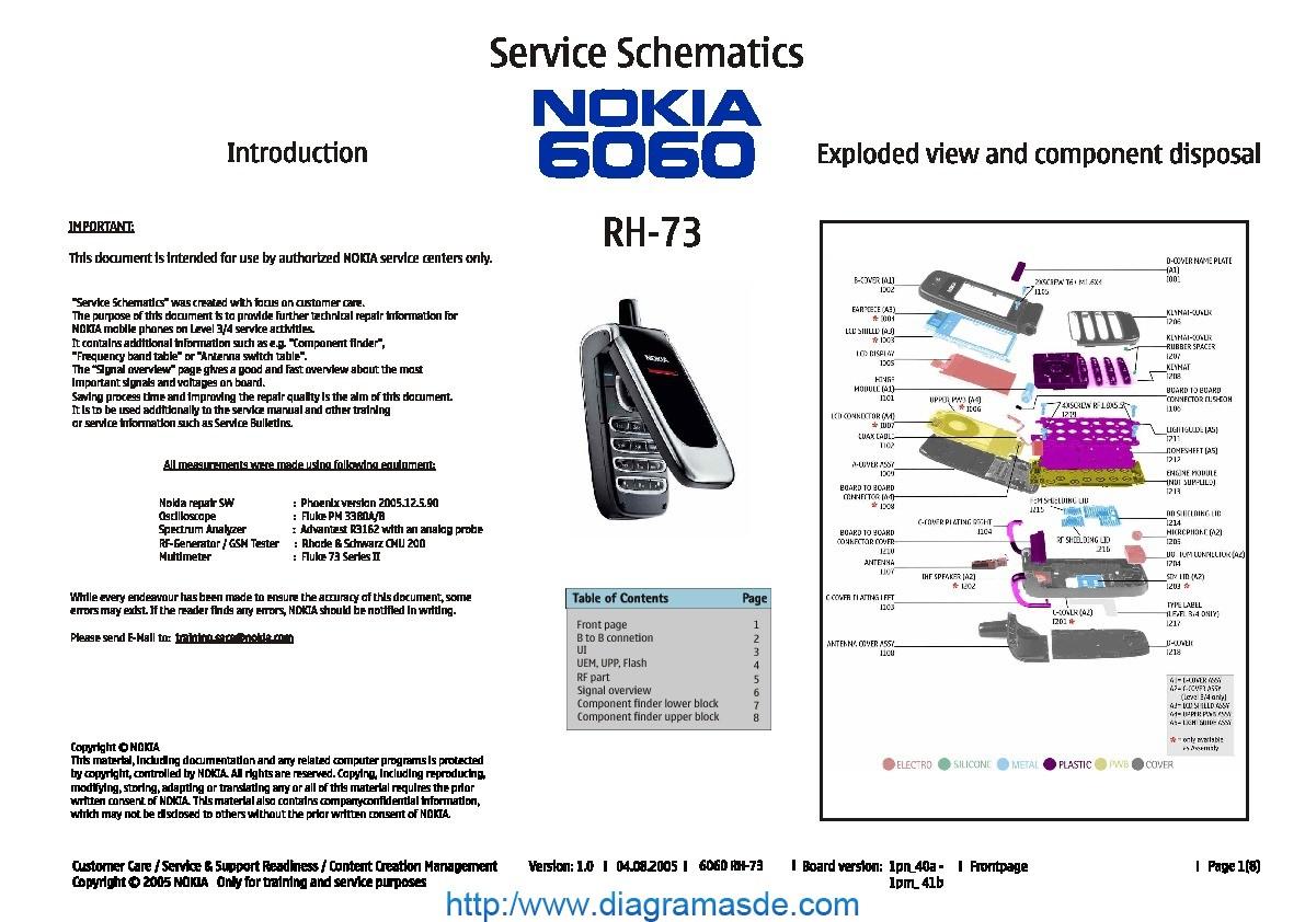 Diagrama Del Celular Nokia Nokia 6060 Celular Service