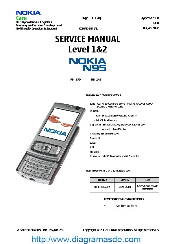 Diagrama Del Celular Nokia Nokia N95 Service Manual 1 2