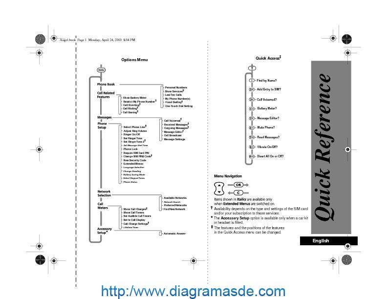 diagrama del celular nokia prodigyactivationpack