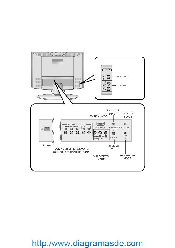 23lc1rb panel de conexiones pdf lg