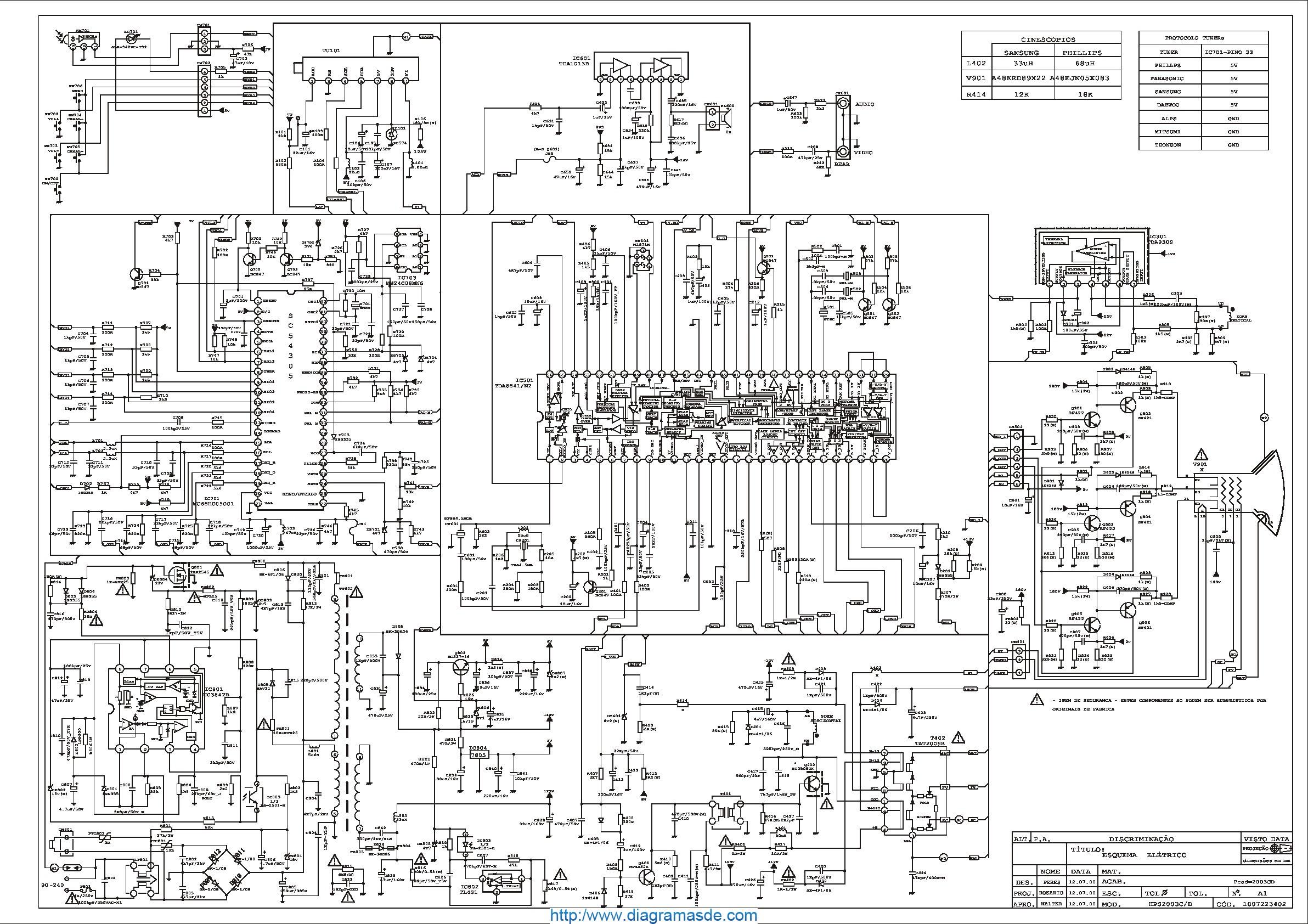 CCE TV HPS-2003C Diagrama Esquematico.pdf