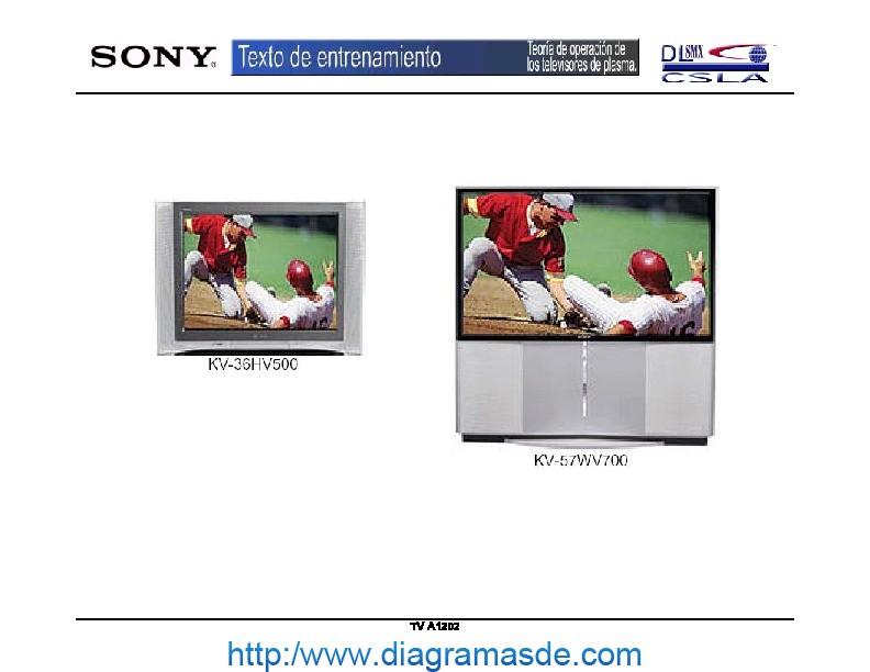 Da-4x Pdf Sony Da4x