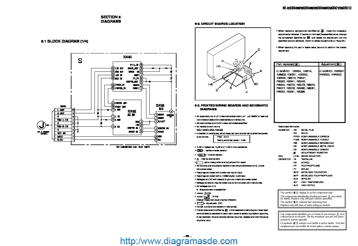 free sony trinitron electrical circuit schematics and wiring diagram free wire