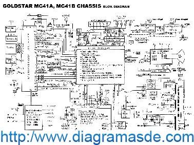 MC41.PDF