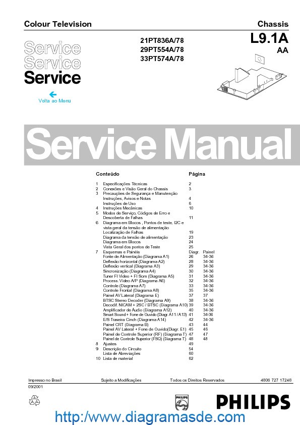 philips 29pt554a-78 l9 1a pdf philips 29pt554a  77