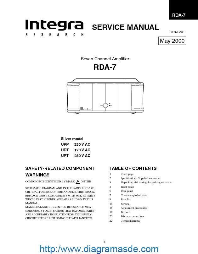 INTEGRA RDA-7.pdf
