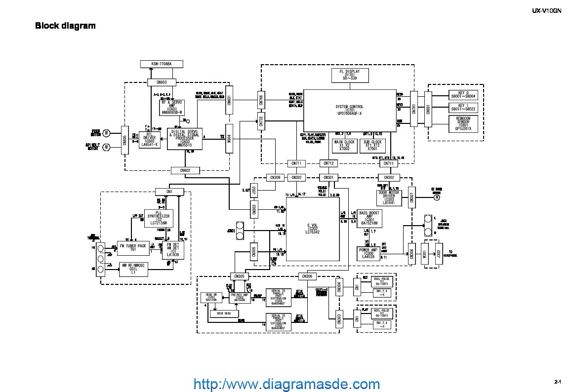 JVC UX-V10GN PART2.pdf