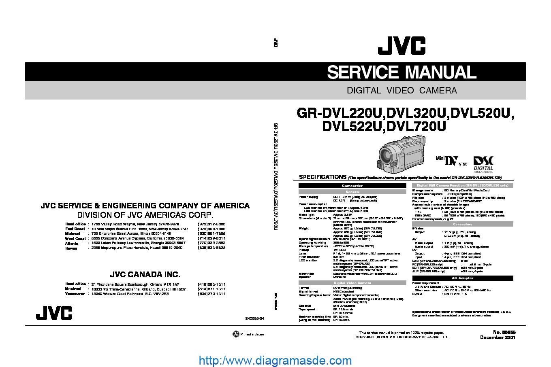 jvc camcorder gr-dvl720u  u2013 manual de servicio pdf jvc