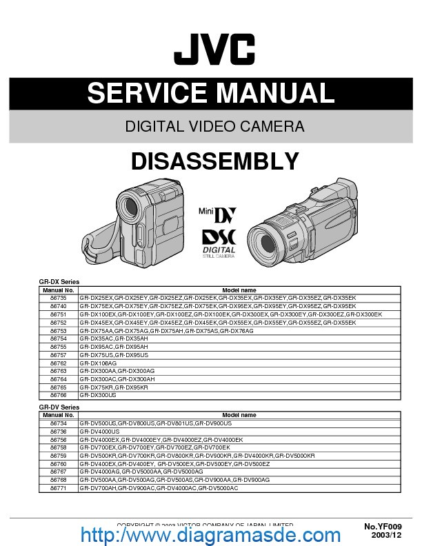 Jvc Camcorder Gr-dx95 Disass  U2013 Manual De Servicio Pdf Jvc