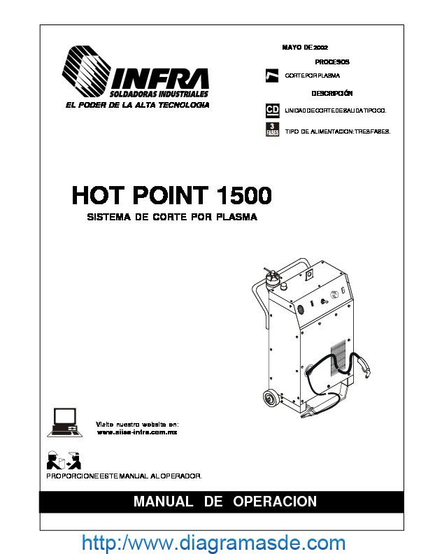 HOT_POINT_1500.pdf