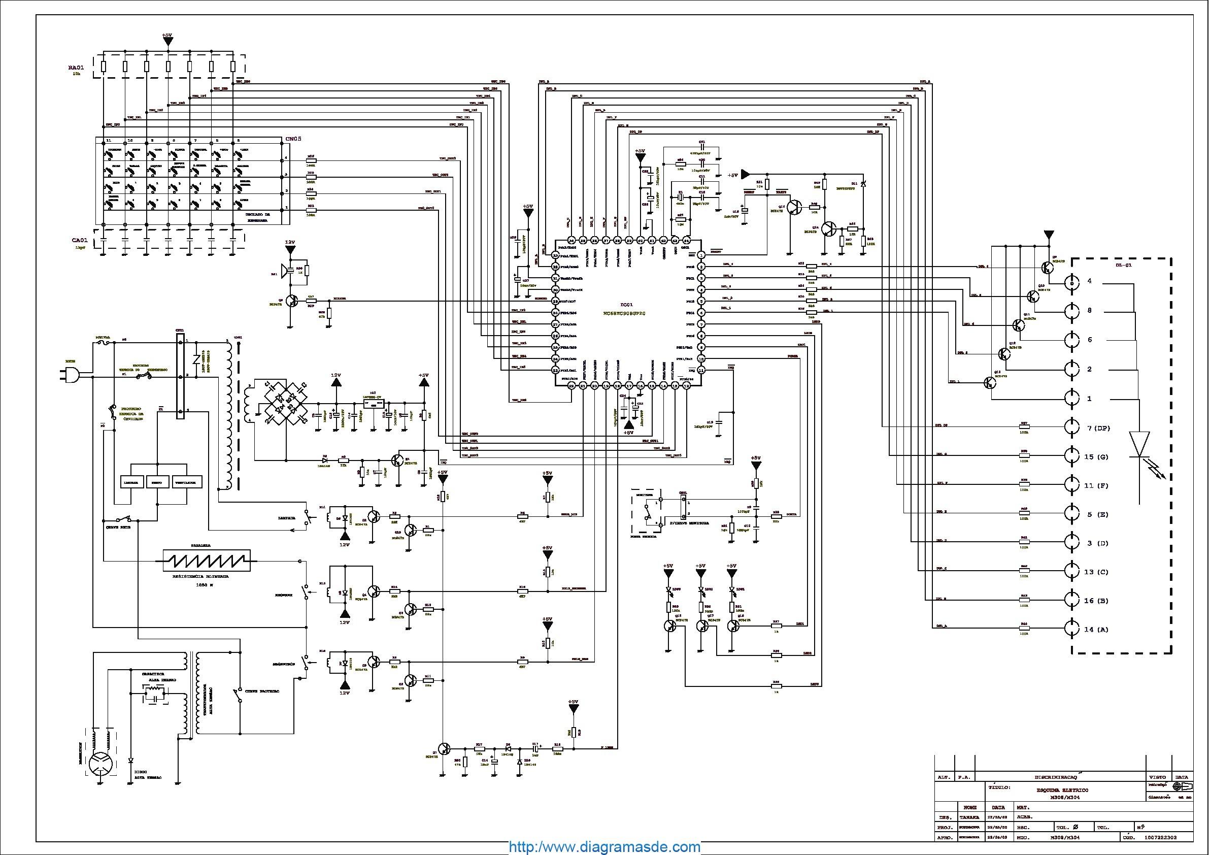 diagrama de horno microondas