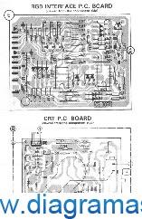 Commodore_1902A_Monitor.pdf