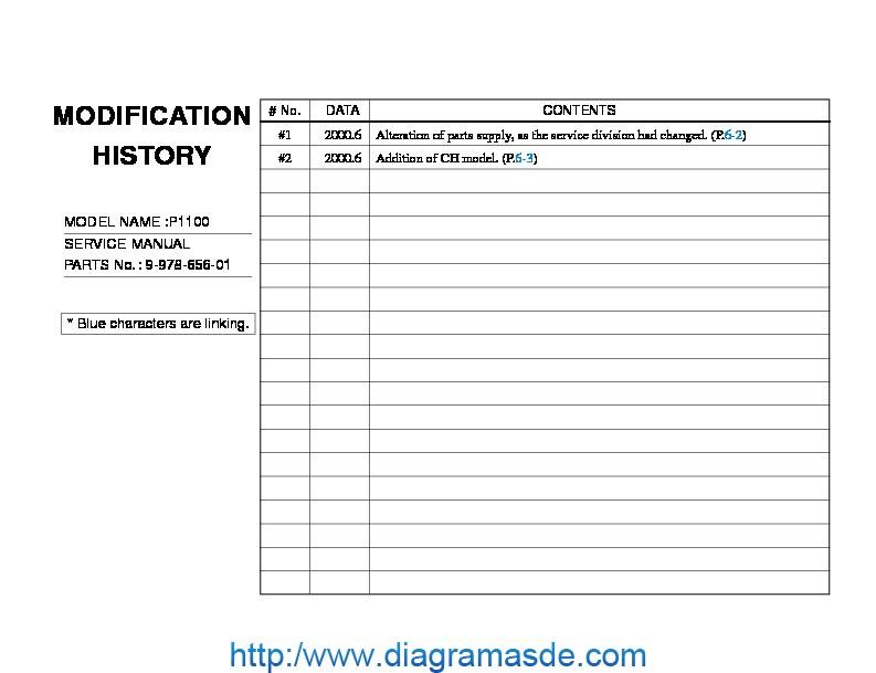 Sony P1100 Hewlett Packard A4576A G1.pdf