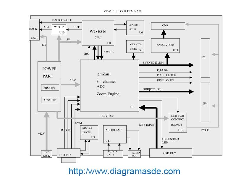 ViewTech O8SVT-1500.pdf