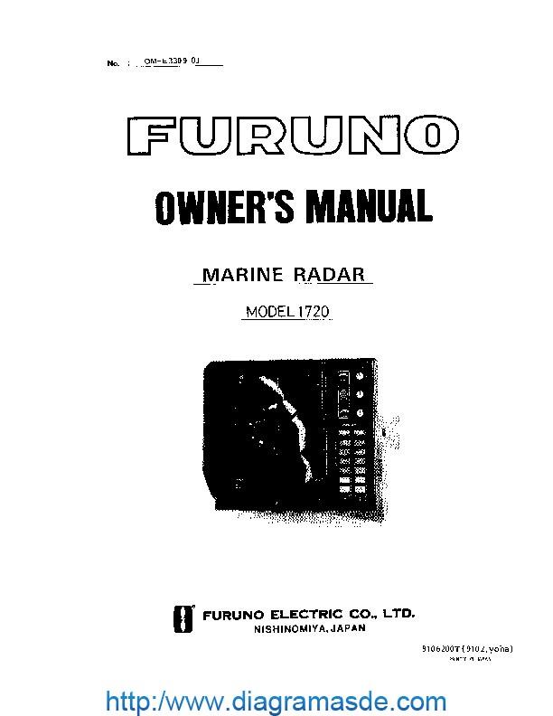 1720 Operator Manual.pdf