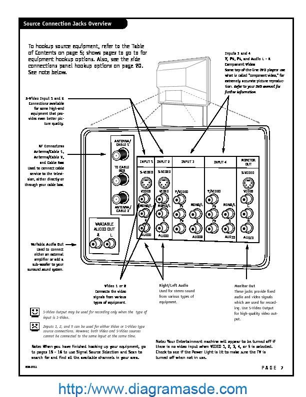 lg r50v26 panel de conexiones pdf lg