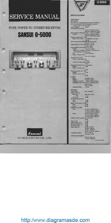 Sansui G5000.pdf