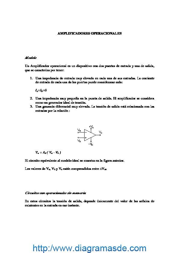 ampllificadores operacionales.pdf