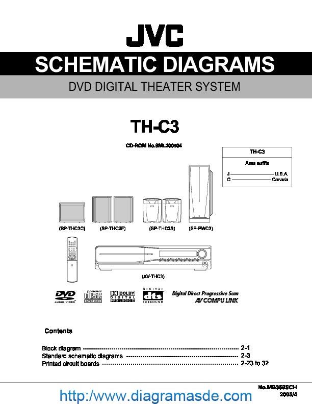 JVC TH-C3.pdf