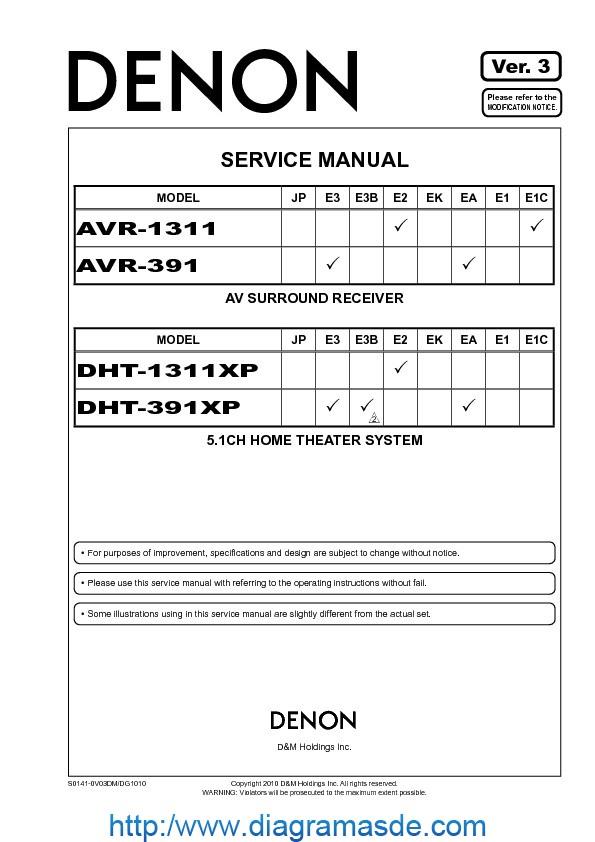 Denon_AVR-1311_391_DHT-1311XP_391XP.pdf