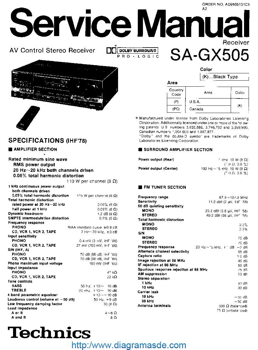 technics sa gx505 av control stereo receiver pdf