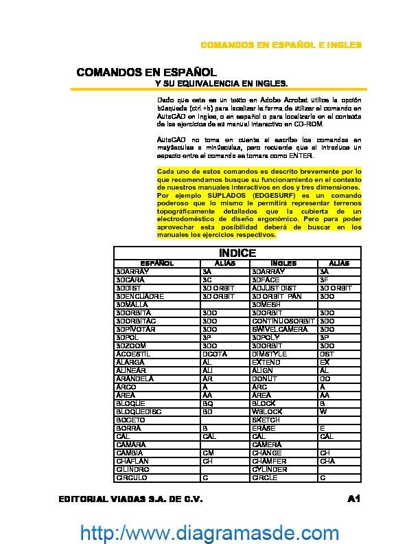 Comandos Espa U00c3 U0192 U00c2 U00b1ol Autocad Pdf Comandos Espa U00c3 U0192 U00c2 U00b1ol Autocad Pdf
