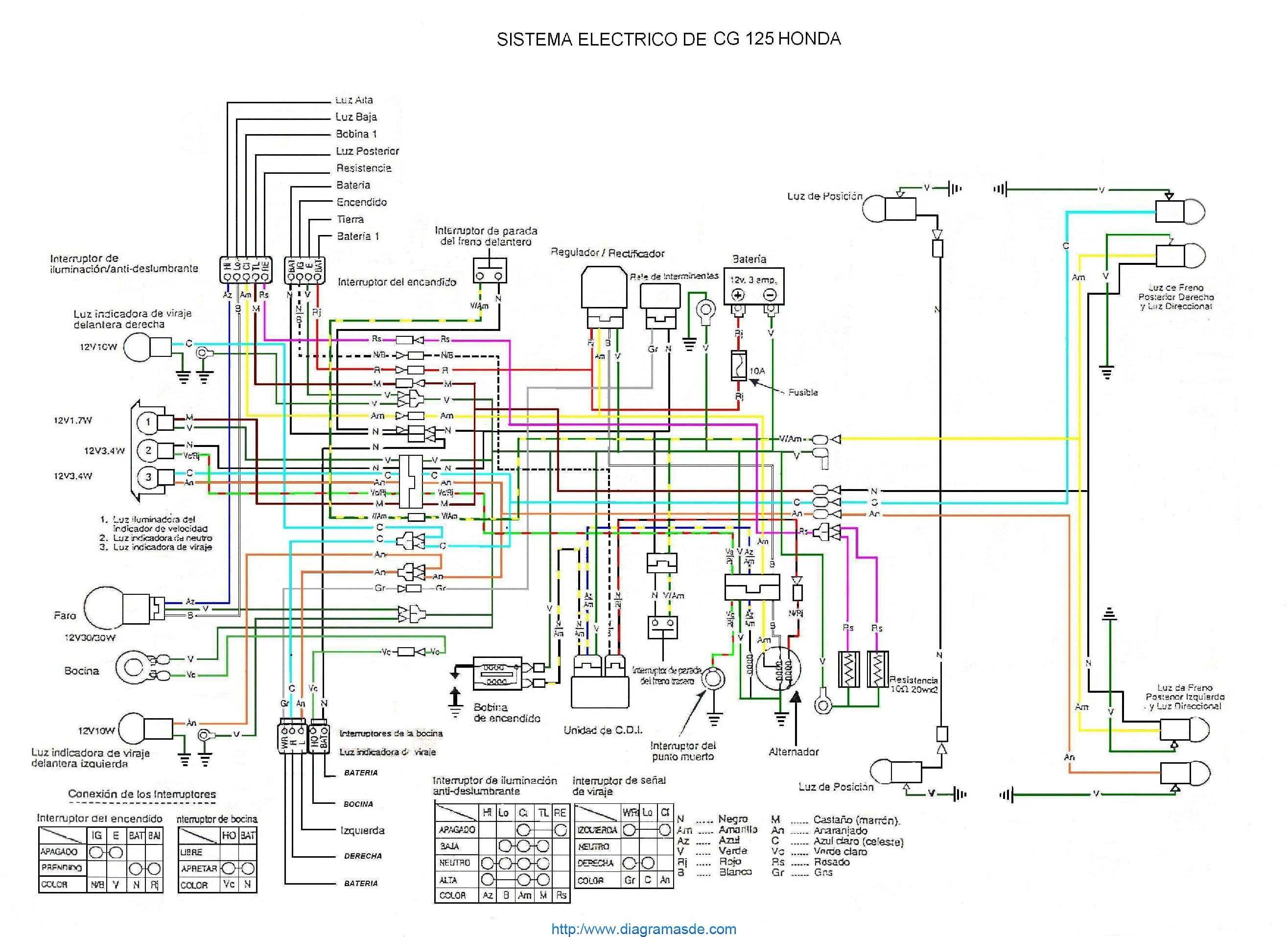 2003 Hyundai Santa Fe Ignition Wiring Diagram 2003 Hyundai Santa Fe