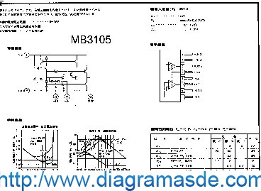 PRE_AMP_MBA3105.pdf
