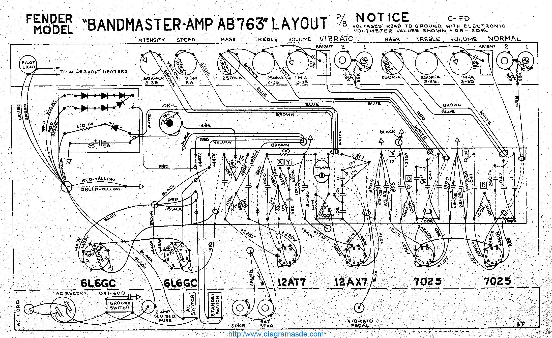 bandmaster_ab763_layout.pdf