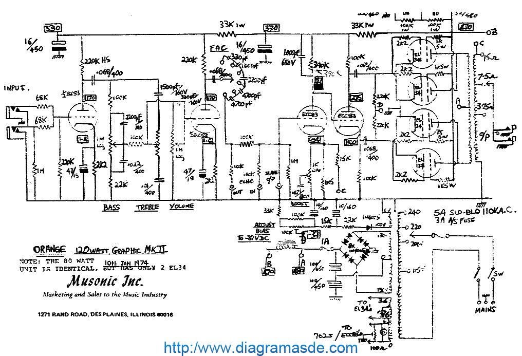 orange_mkii1974.pdf