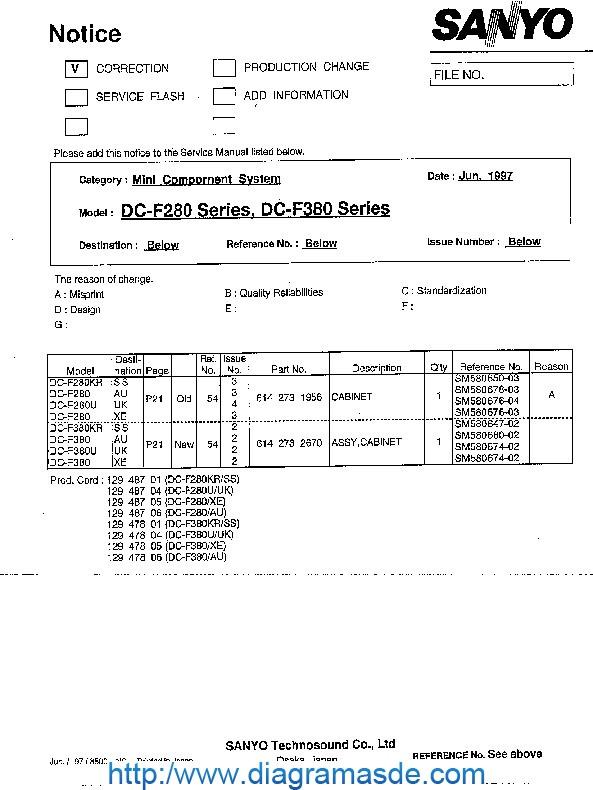 dc-f280_cn.pdf