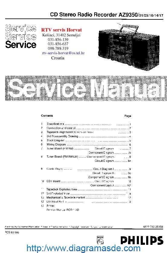 PHILIPS AZ9350. CDC-834. .pdf