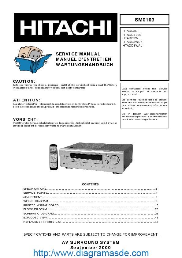 HTADD3E.pdf