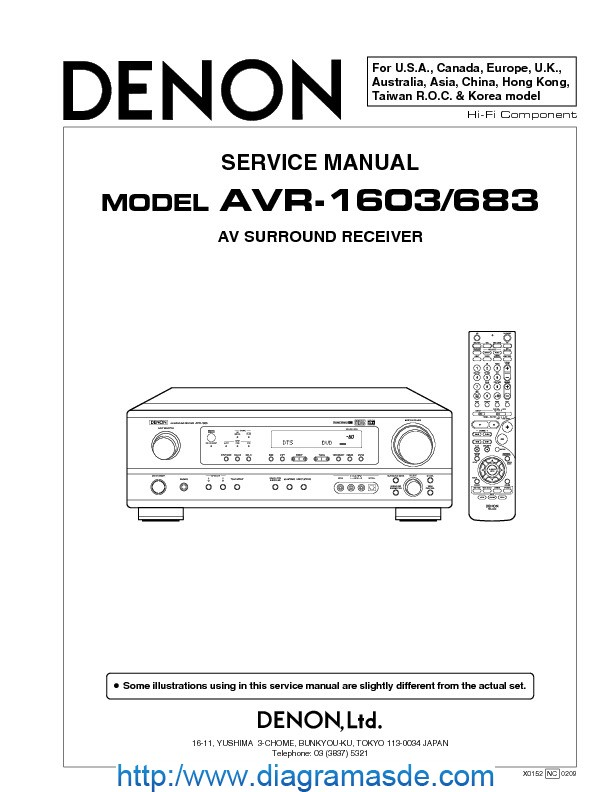 Denon AVR-1603-683.pdf