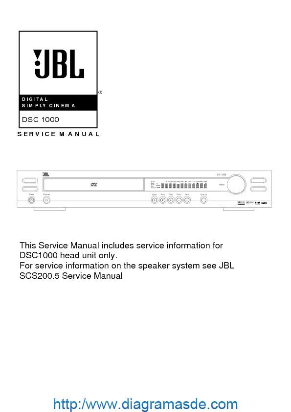 DSC1000 SERVICE MANUAL.pdf