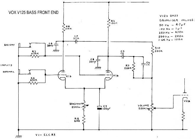 VOX V125 Bass FRONT END - 1981.pdf