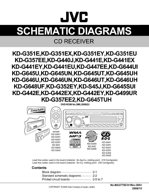 JVC KD-G440 Diagrama Esquematico.pdf