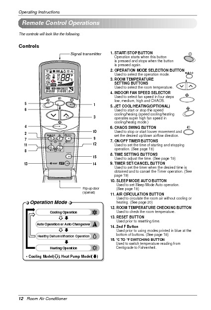 LSC121PMA Control Remoto.pdf